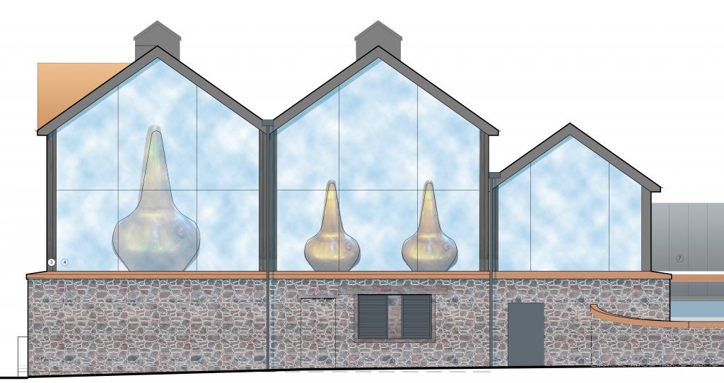 A schematic showing the proposed distillery