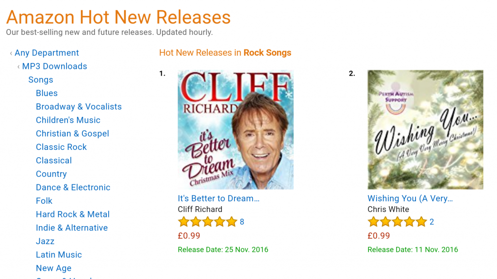 a screenshot of the song showing it at number two in the live amazon charts - Best Selling Christmas Song