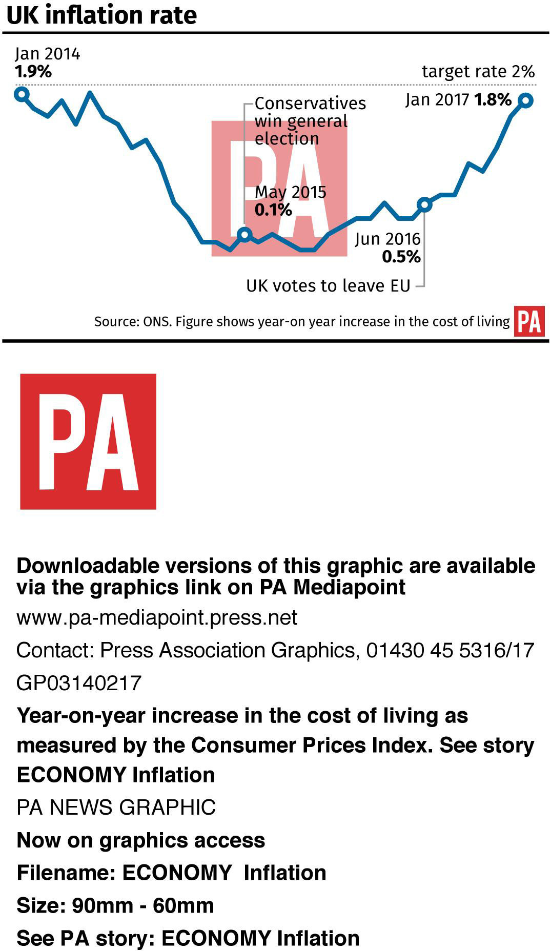 How is the rising cost of living affecting you? - The Courier