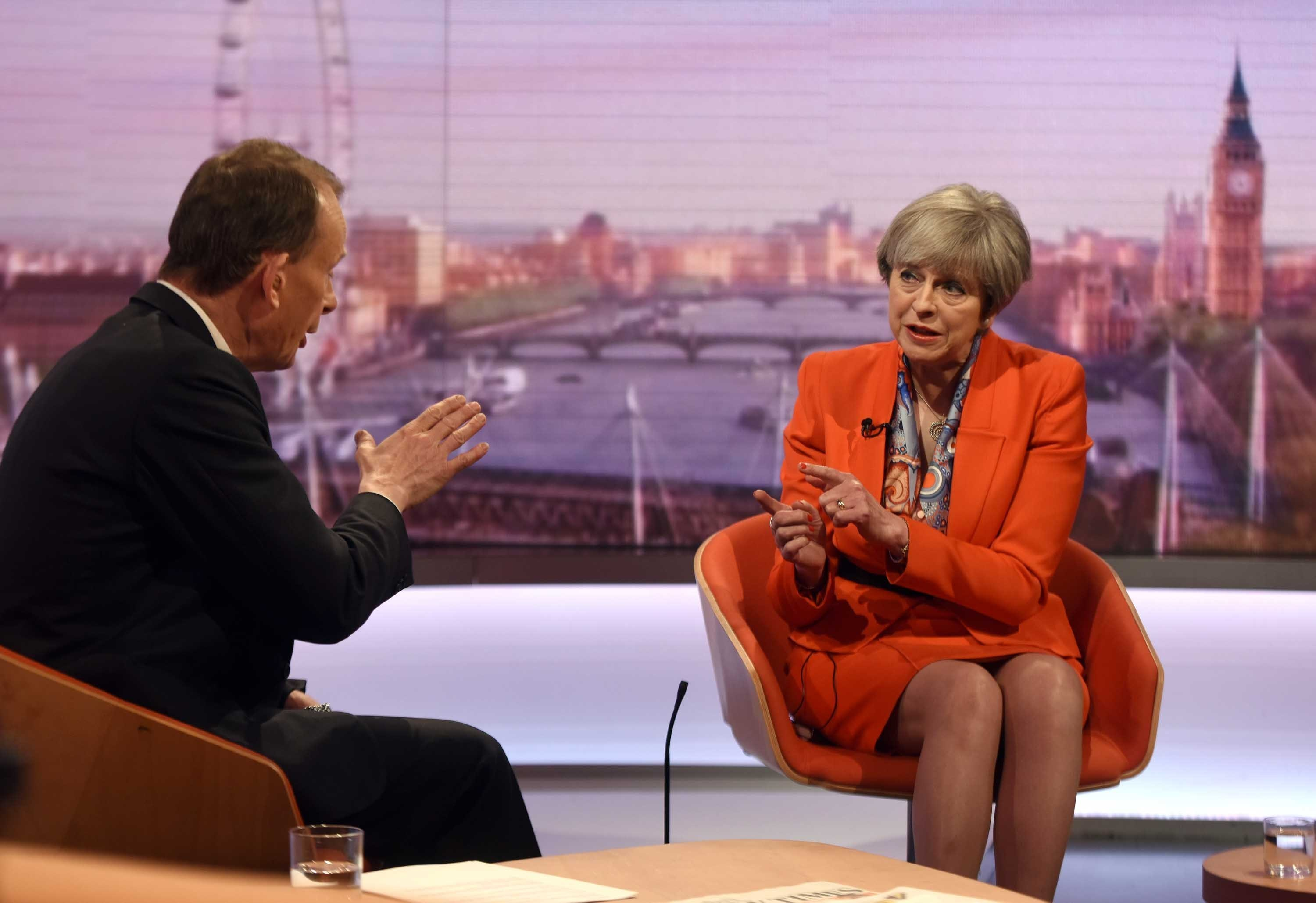 Andrew Marr and Prime Minister Theresa May appearing on the BBC One current affairs programme, The Andrew Marr Show.